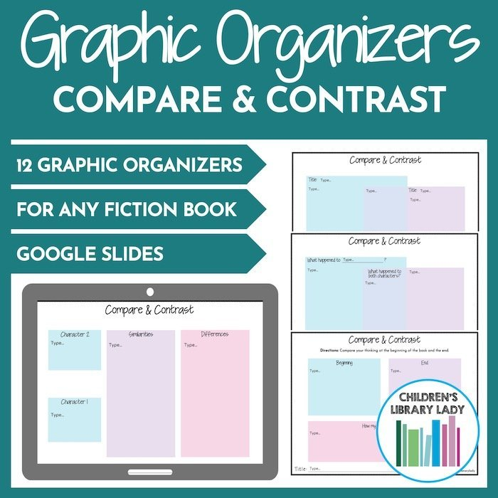 Compare & Contrast Digital Preview TpT